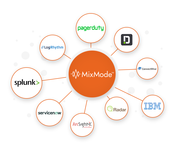 mixmode-security-stack
